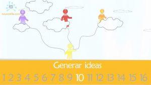 Guía Neuronilla para Generar Ideas